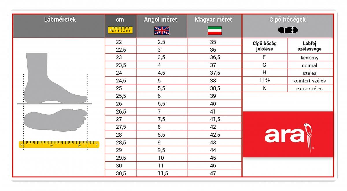 Méretválasztás - SEPA CIPŐ - Cipőmárkák háza 6a4b7ec5f4
